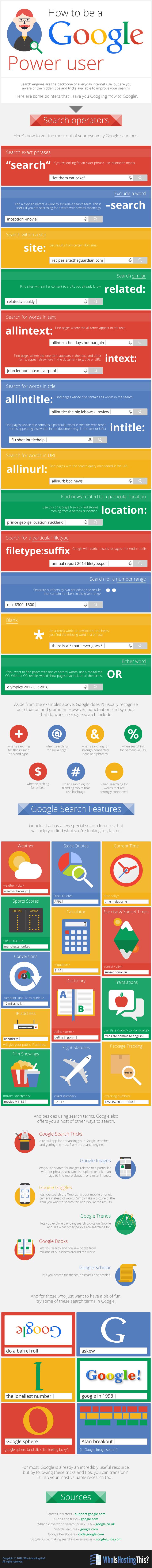 Infografik Google Power User